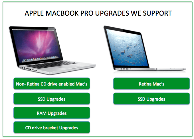 "MacBook Pro SSD Upgrade, MacBook Pro Solid State Upgrade, Macbook Pro Apple Solid State Hard drive, SSD upgrade Mac, Macbook Pro SSD upgrade kit, MacBook Pro 13"" SSD upgrade, MacBook Pro 15"" SSD upgrade, MacBook Pro 17"" SSD upgrade, Upgrade MacBook pro 13"", Upgrade MacBook pro 15"", Upgrade MacBook Pro SSD."