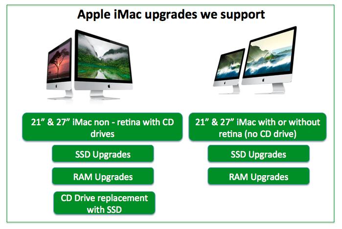 """iMac RAM upgrade, iMac SSD upgrade ,upgrade iMac, iMac SSD upgrade, 27"""" iMac SSD upgrade, 21"""" iMac SSD upgrade, iMac upgrade, iMac 5K SSD Upgrade, iMac ssd install, SSD upgrade iMac 2014, SSD upgrade iMac 2013, SSD iMac upgrade 2012, SSD iMac upgrade 2011, SSD iMac upgrade 2010, SSD iMac upgrade 2009"""