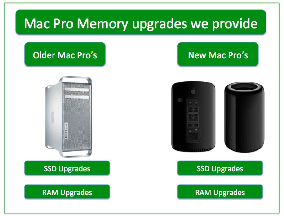 Mac Pro RAM memory upgrade, Mac Pro RAM Upgrade, Upgrade Mac Pro RAM, RAM upgrade Mac Pro, RAM memory upgrade Mac Pro, Mac Pro upgrade, Mac Pro SSD upgrade, Mac Pro SSD Upgrade, Upgrade Mac Pro SSD, SSD upgrade Mac Pro, SSD memory upgrade Mac Pro